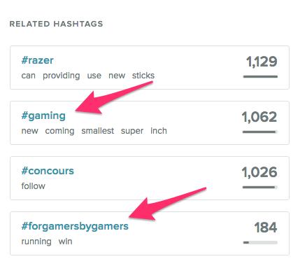 Razer Top Related Hashtags